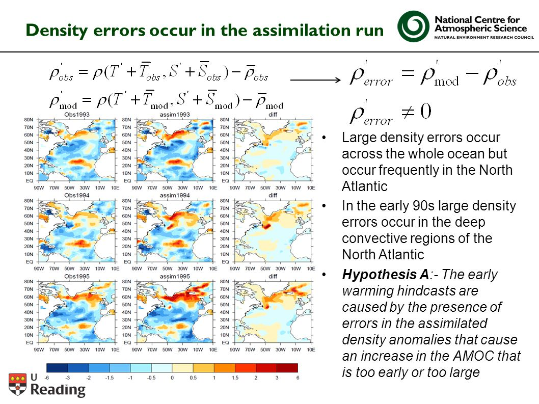 Density errors occur in the assimilation run