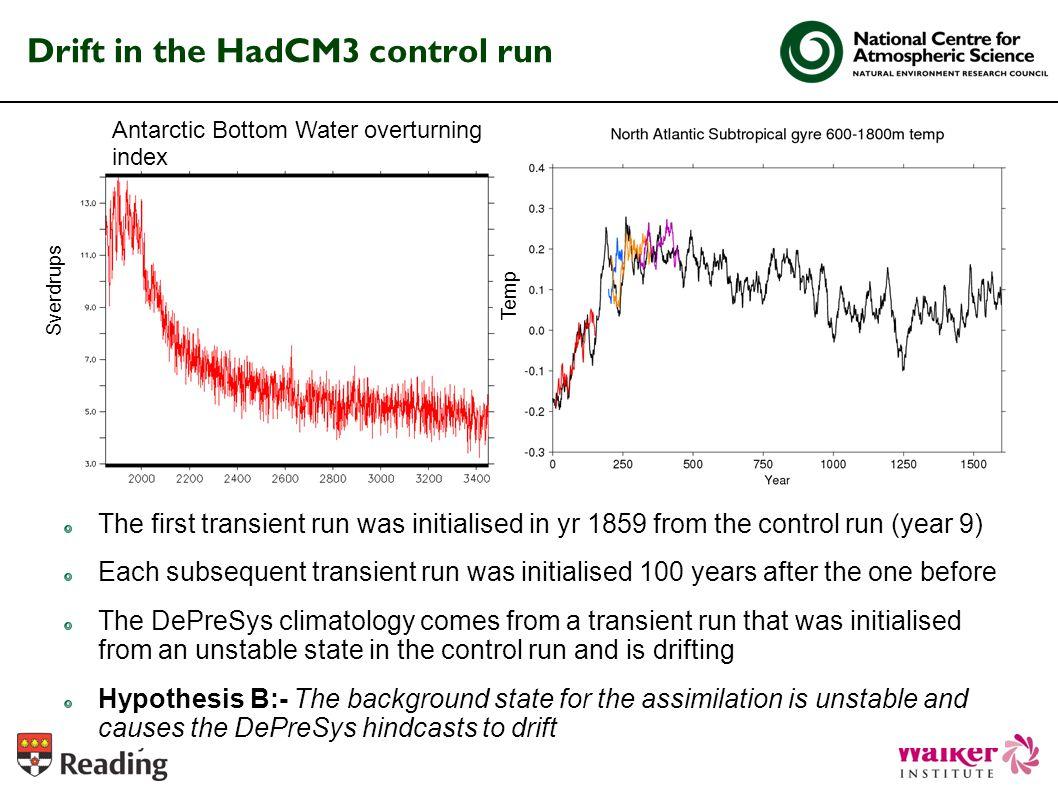 Drift in the HadCM3 control run