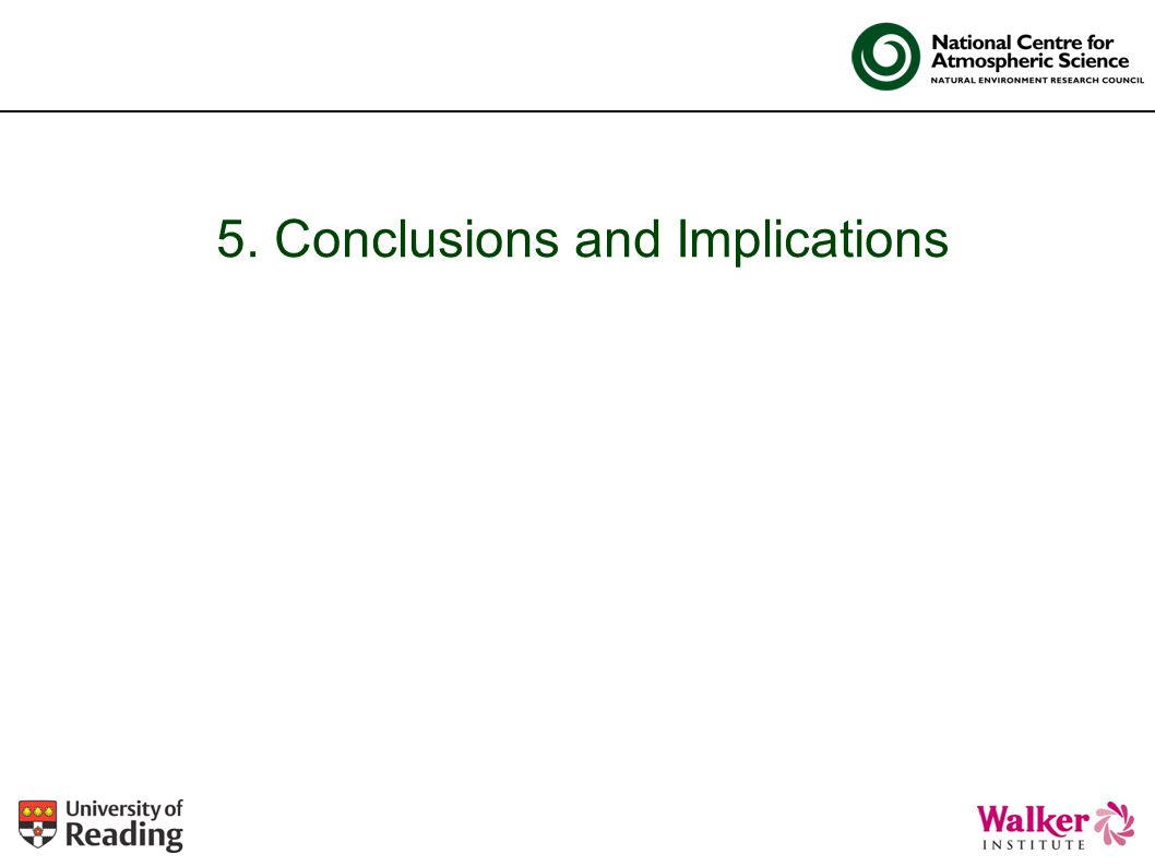 5. Conclusions and Implications