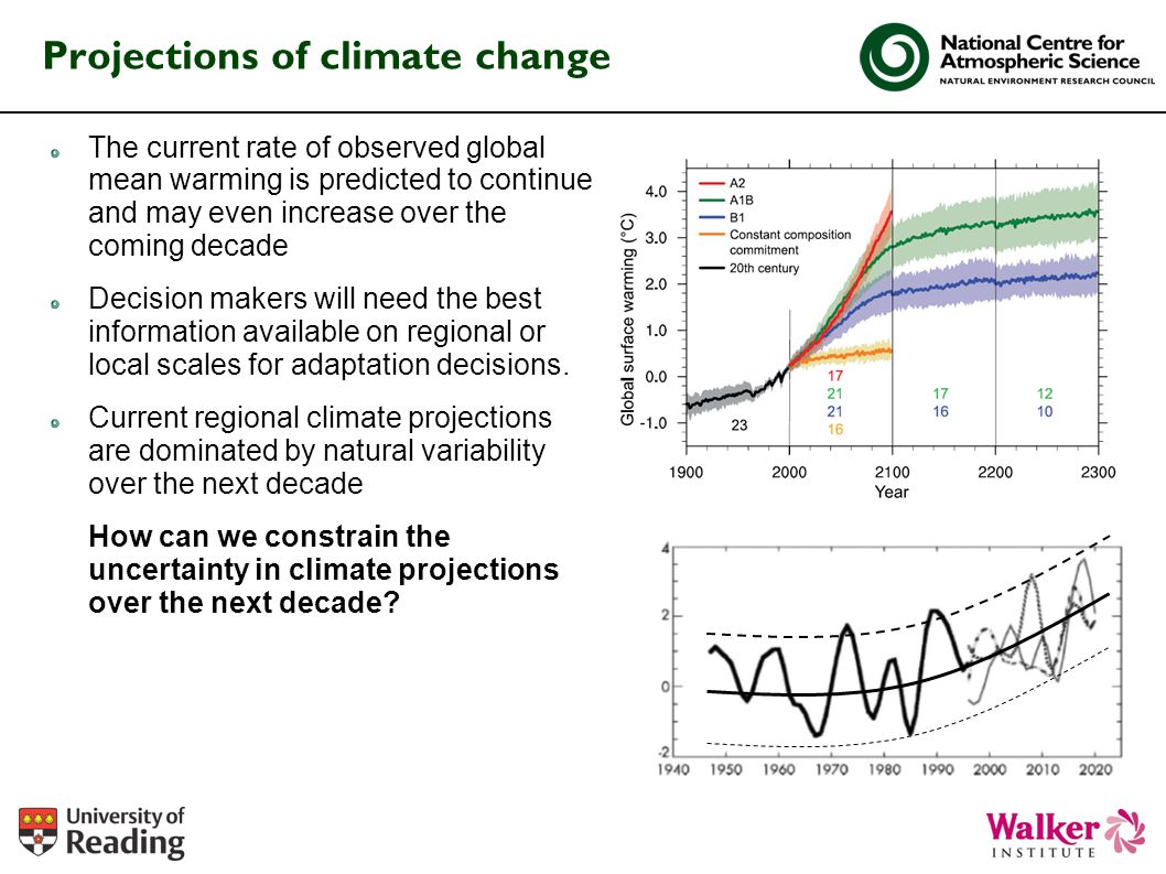 Projections of climate change