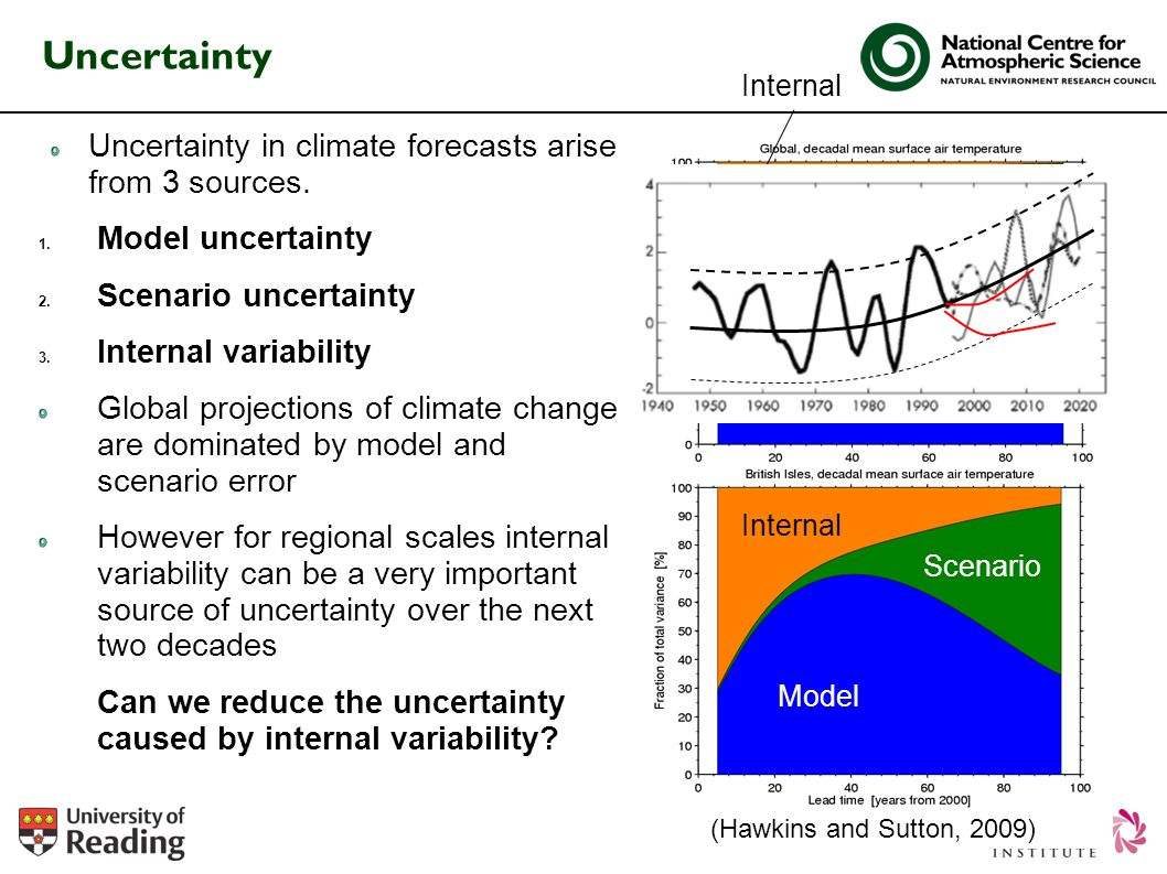 Uncertainty Uncertainty in climate forecasts arise from 3 sources.