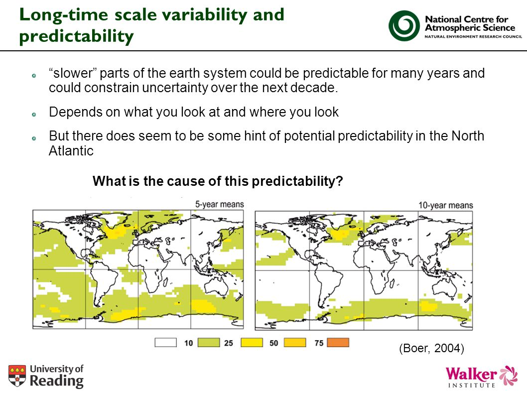 Long-time scale variability and predictability