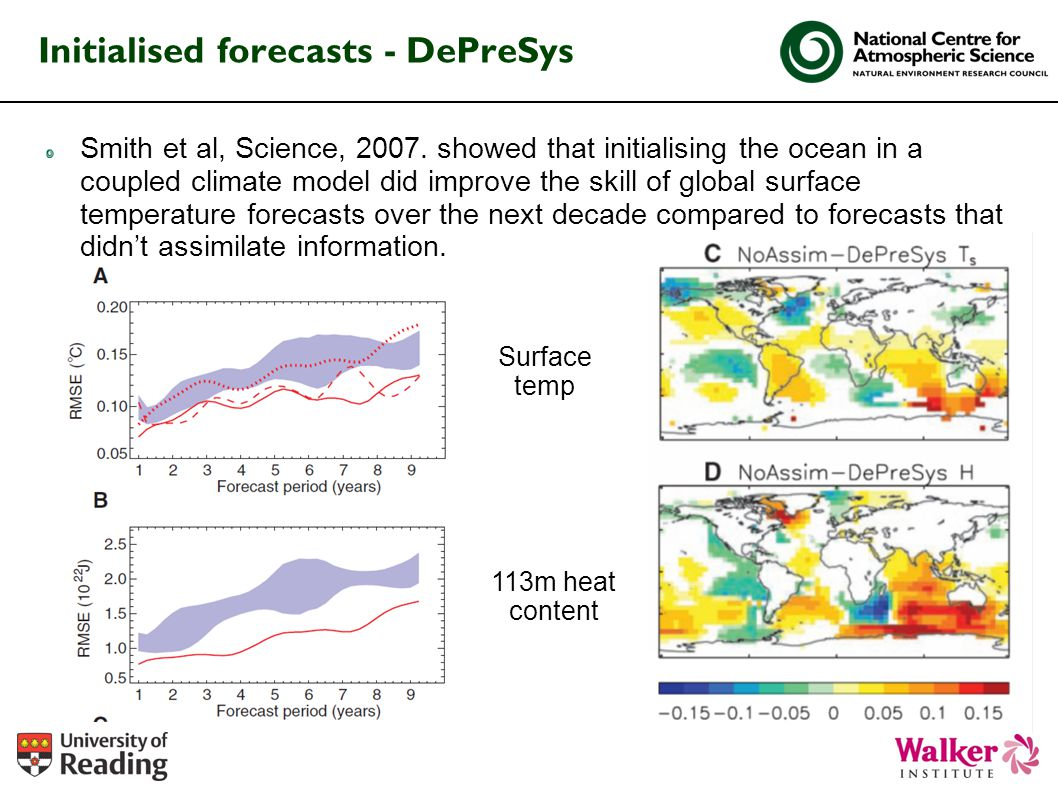Initialised forecasts - DePreSys