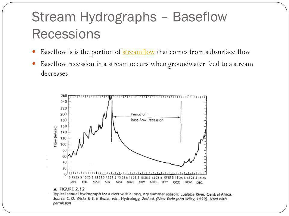 Stream Hydrographs – Baseflow Recessions
