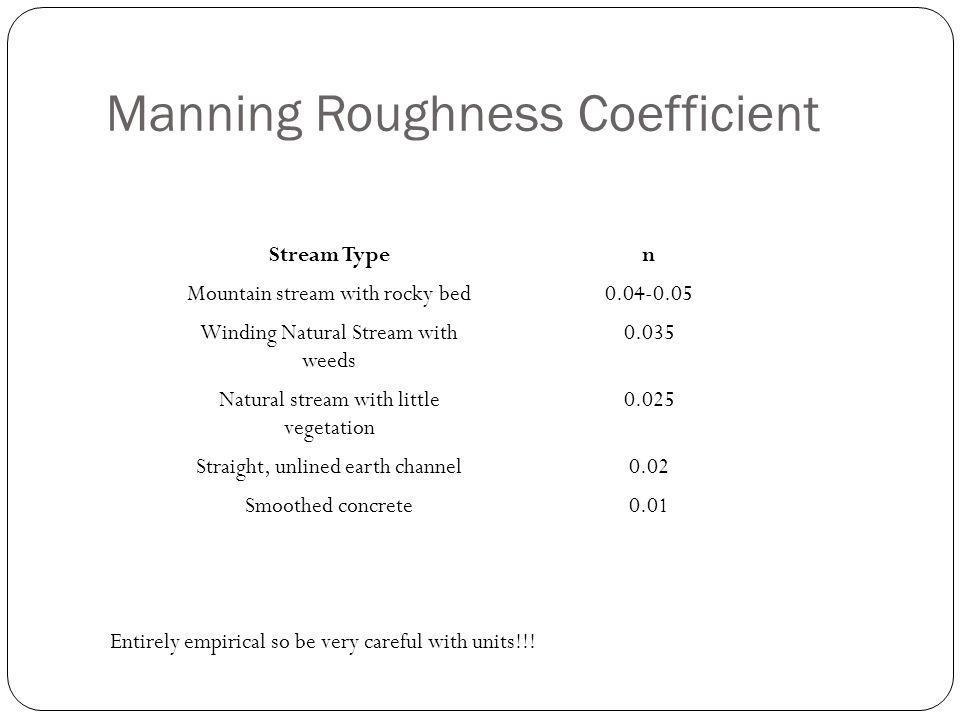 Manning Roughness Coefficient