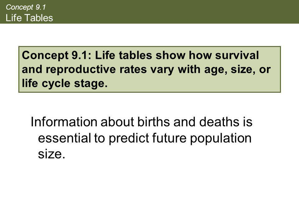 Concept 9.1 Life Tables Concept 9.1: Life tables show how survival and reproductive rates vary with age, size, or life cycle stage.
