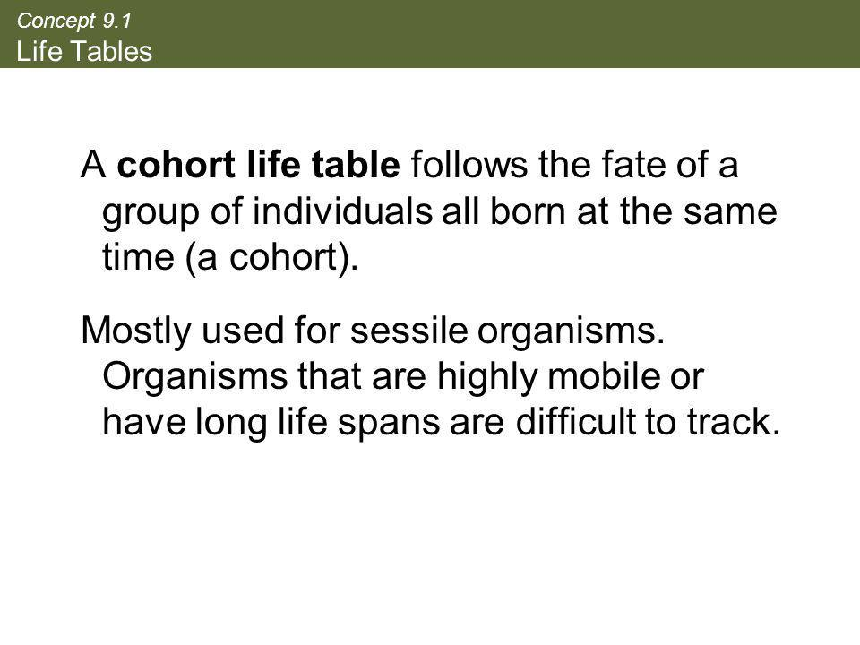 Concept 9.1 Life Tables A cohort life table follows the fate of a group of individuals all born at the same time (a cohort).