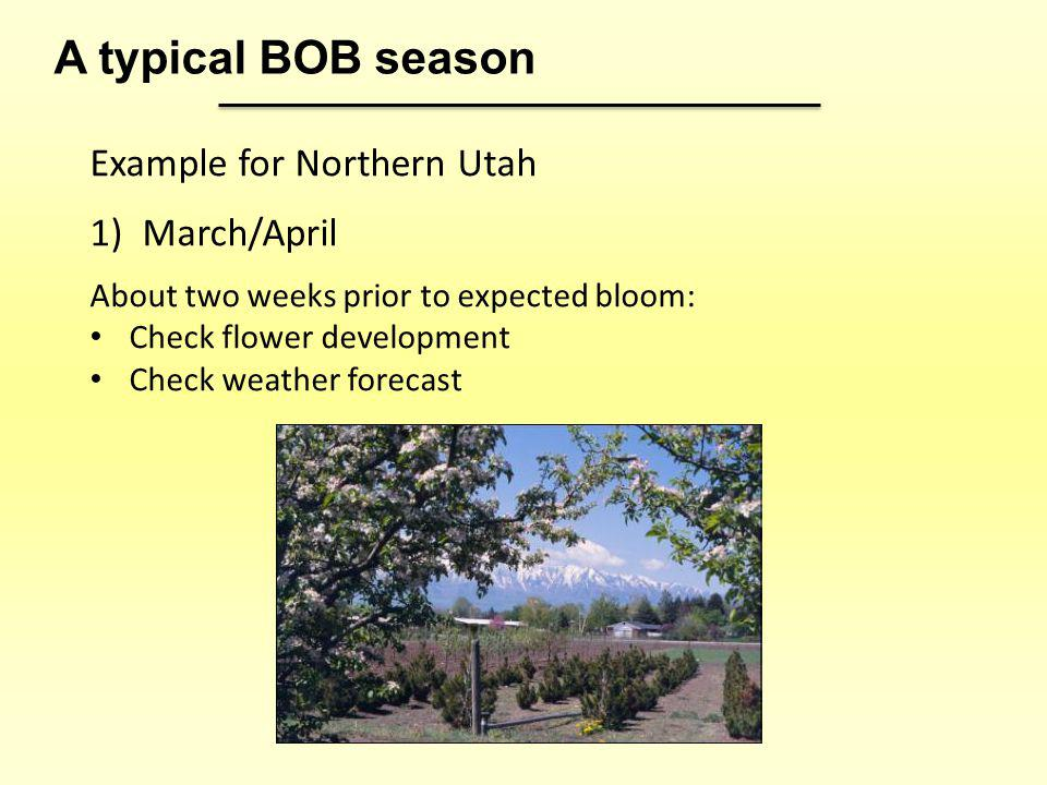 A typical BOB season Example for Northern Utah March/April