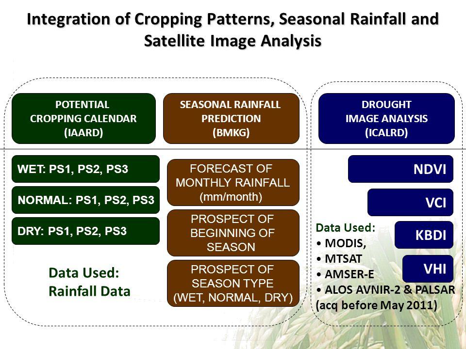Integration of Cropping Patterns, Seasonal Rainfall and Satellite Image Analysis