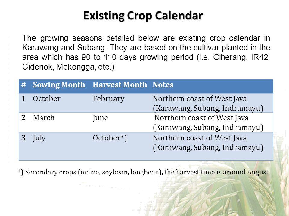 Existing Crop Calendar