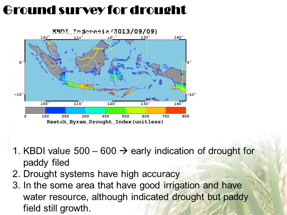 Ground survey for drought