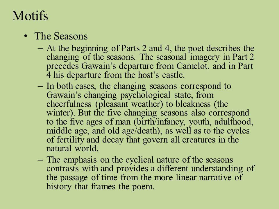 Motifs The Seasons.