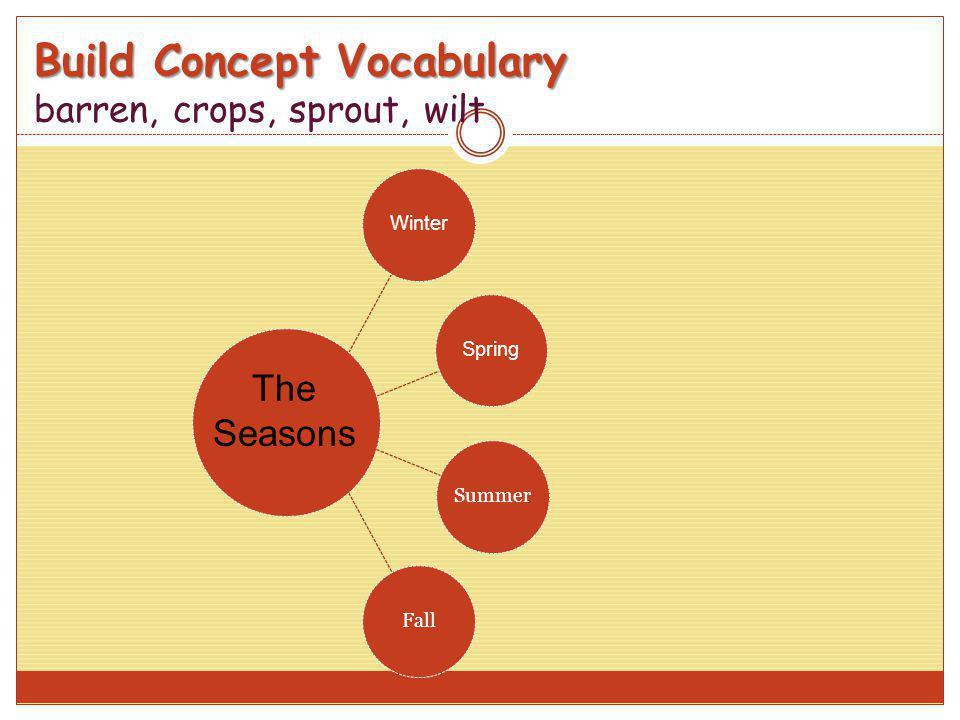 Build Concept Vocabulary barren, crops, sprout, wilt