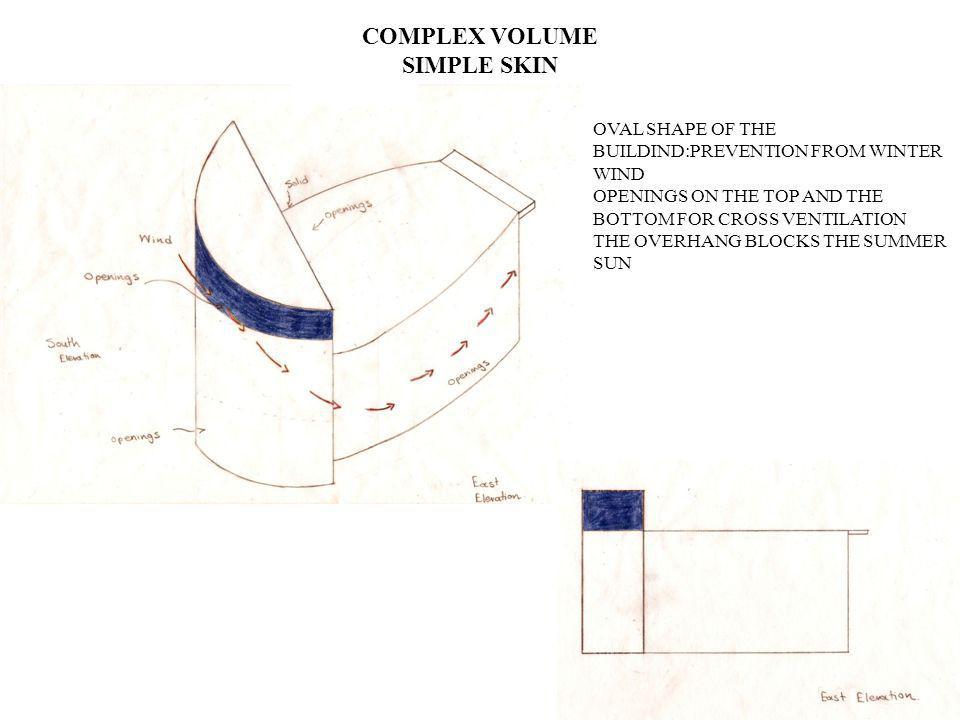 COMPLEX VOLUME SIMPLE SKIN