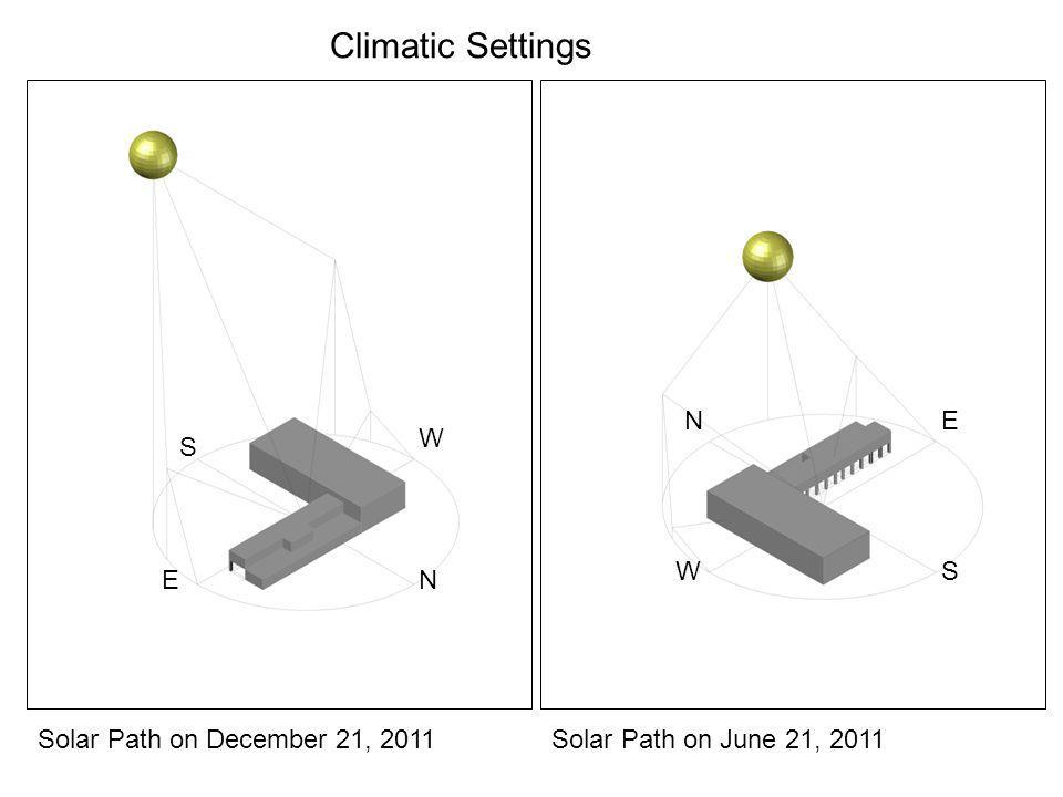 Climatic Settings N E W S W S E N Solar Path on December 21, 2011