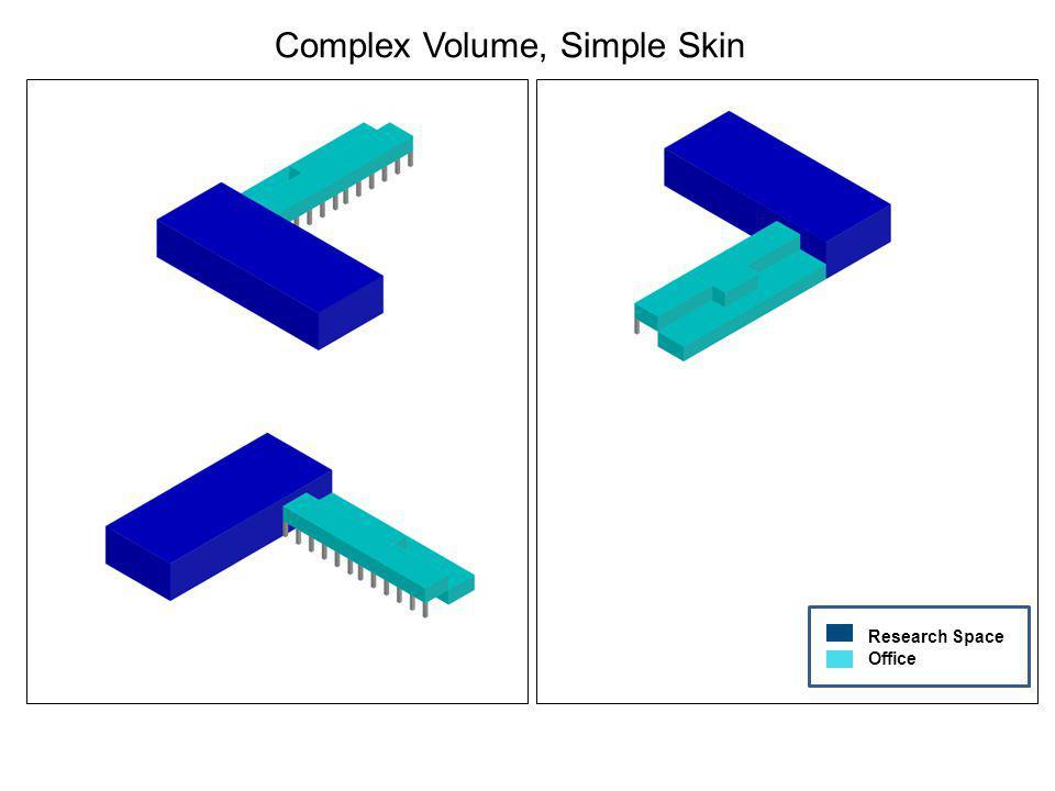 Complex Volume, Simple Skin
