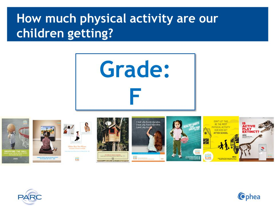 How much physical activity are our children getting