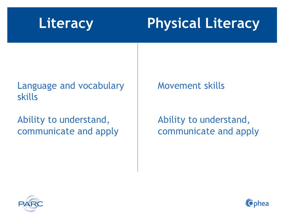 Literacy Physical Literacy Language and vocabulary skills