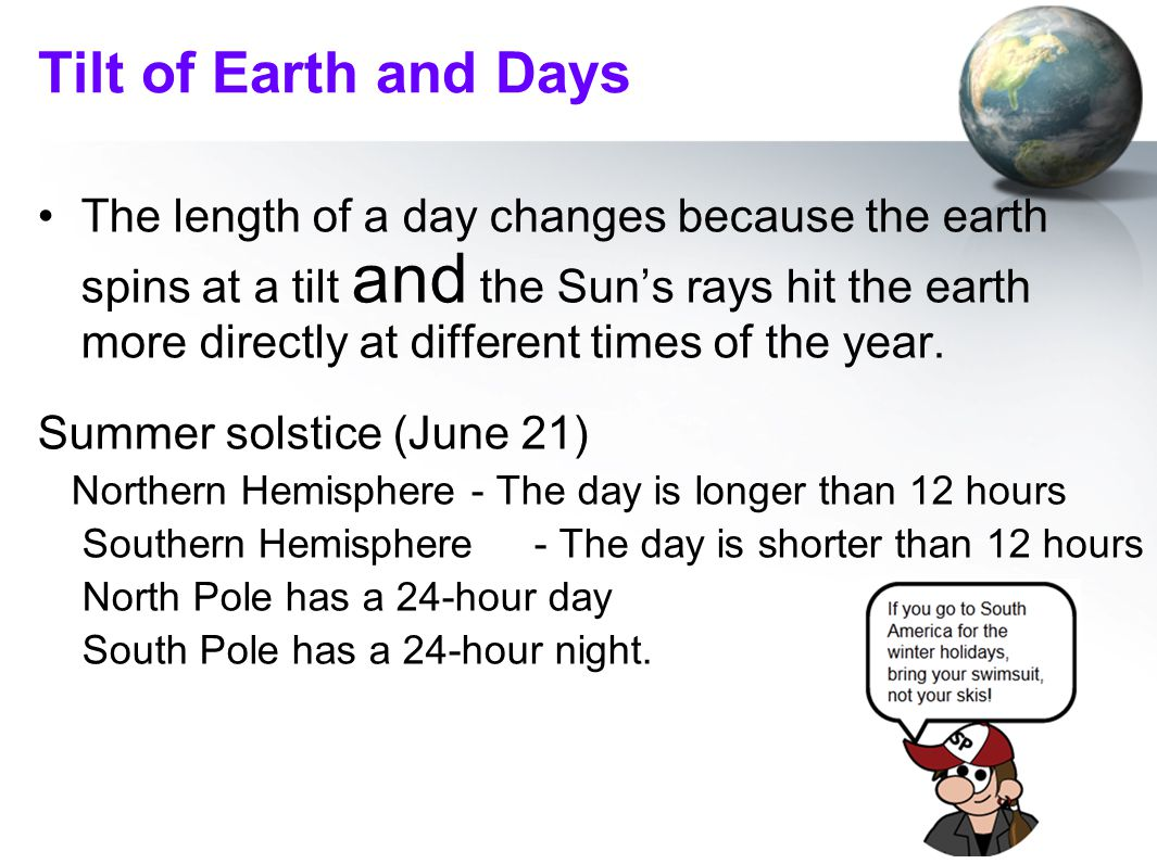 Tilt of Earth and Days