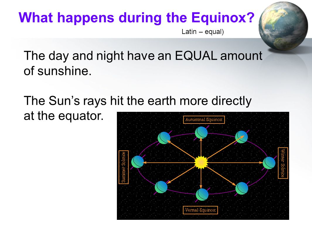 What happens during the Equinox