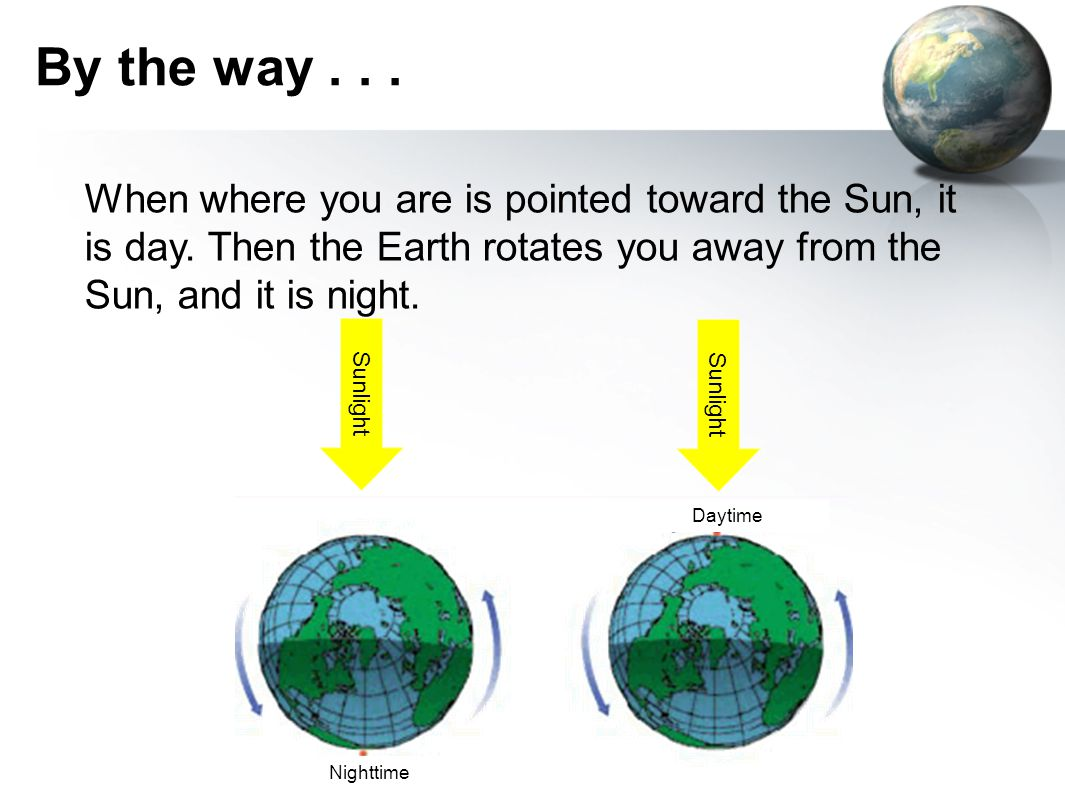 By the way . . . When where you are is pointed toward the Sun, it is day. Then the Earth rotates you away from the Sun, and it is night.