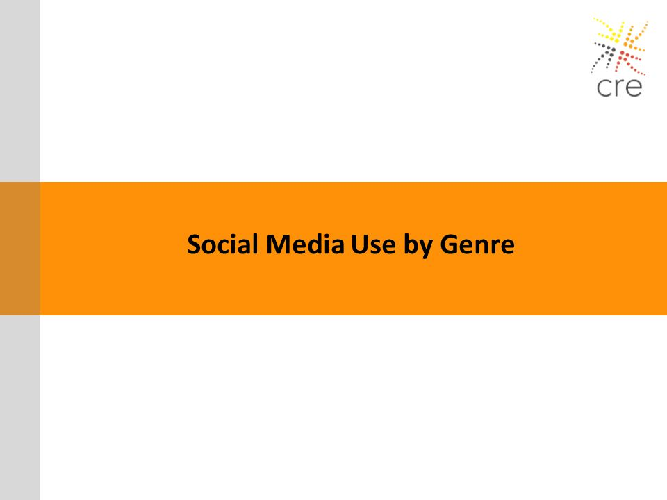Social Media Use by Genre
