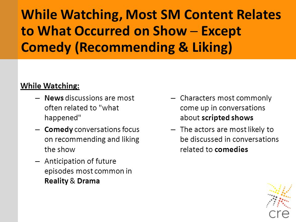 While Watching, Most SM Content Relates to What Occurred on Show ─ Except Comedy (Recommending & Liking)