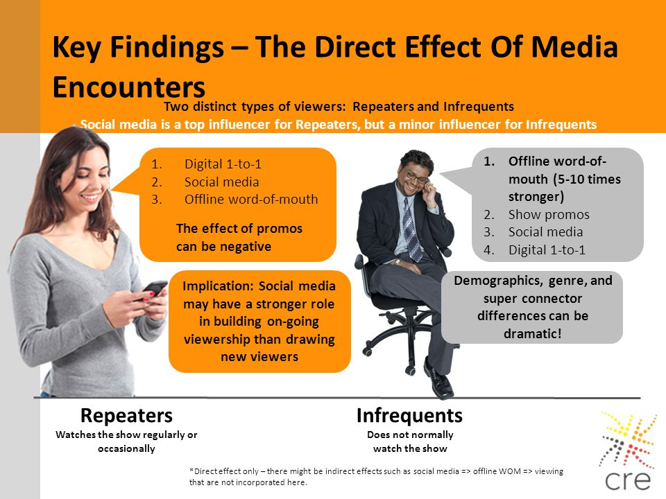 Key Findings – The Direct Effect Of Media Encounters