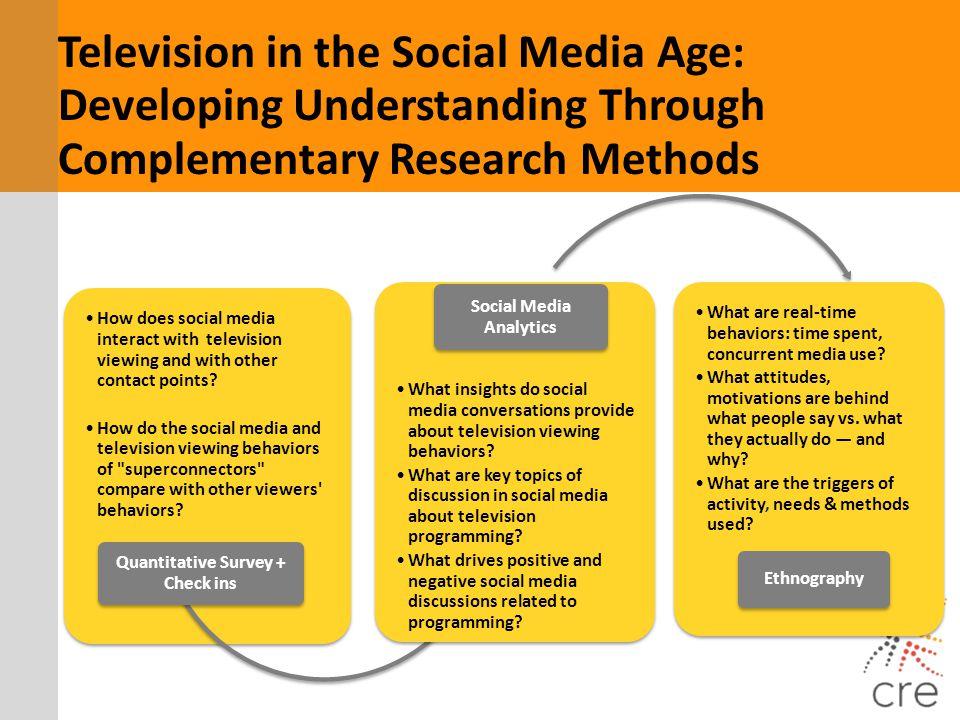 Quantitative Survey + Check ins Social Media Analytics