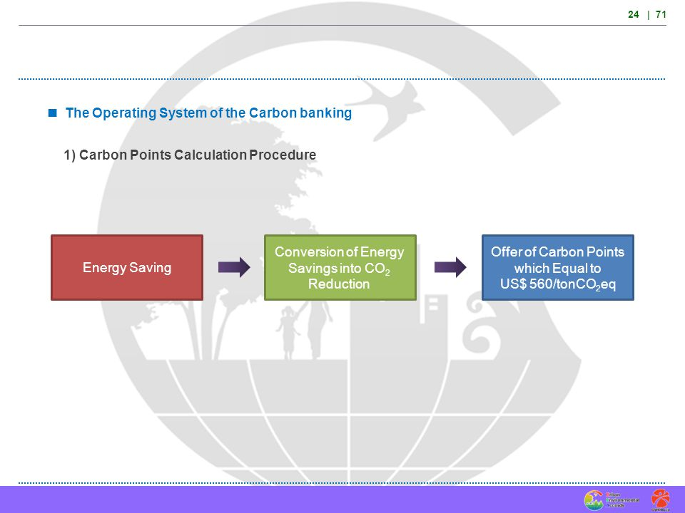  The Operating System of the Carbon banking