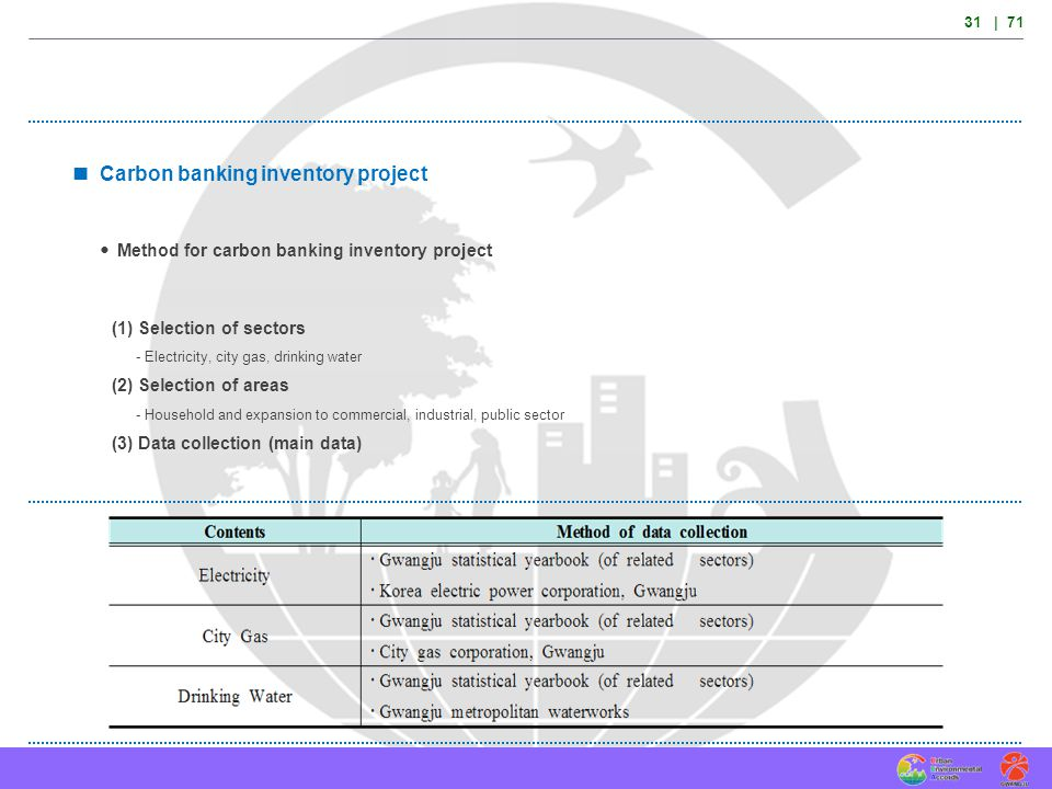  Carbon banking inventory project