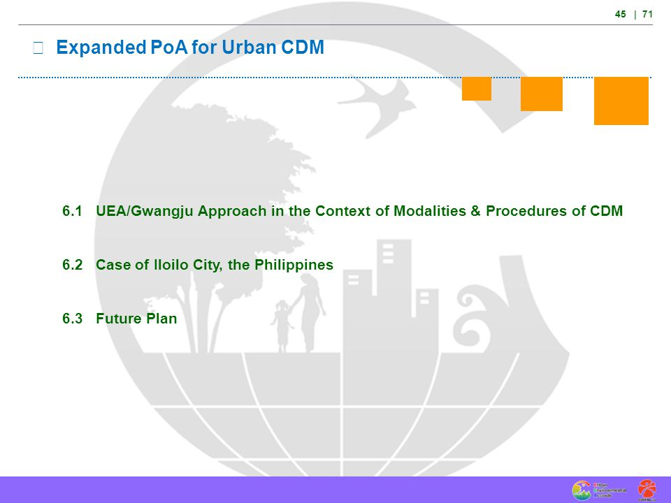 Ⅵ Expanded PoA for Urban CDM