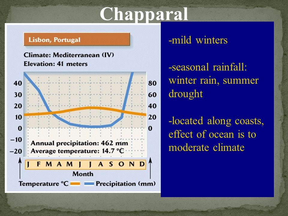 Chapparal -mild winters -seasonal rainfall: