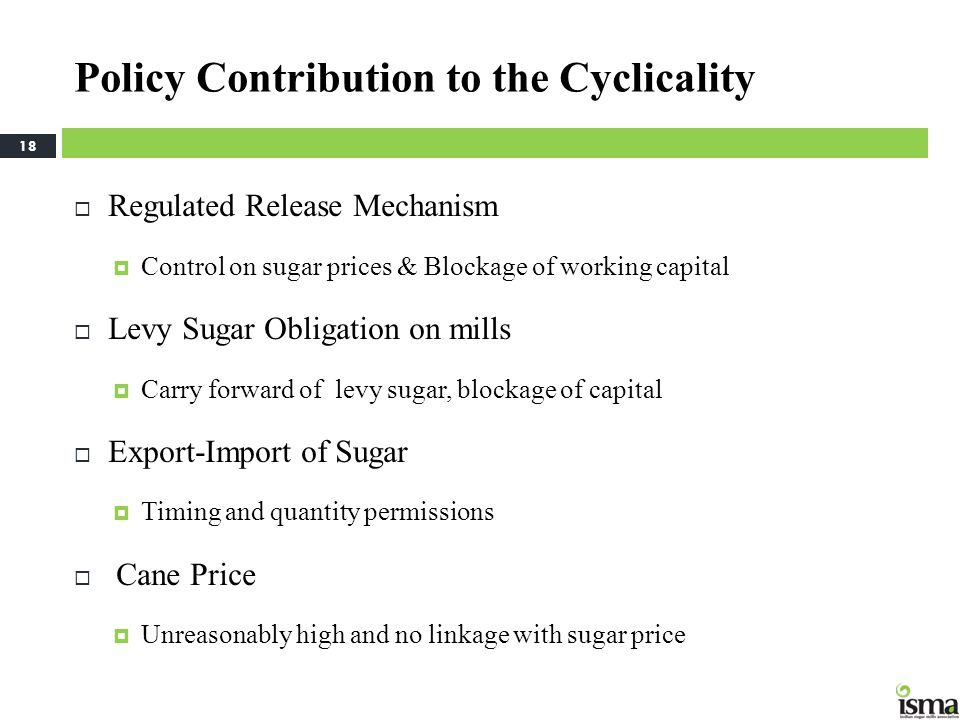 Policy Contribution to the Cyclicality