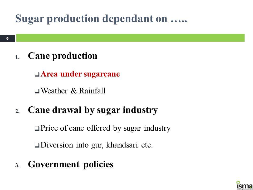 Sugar production dependant on …..