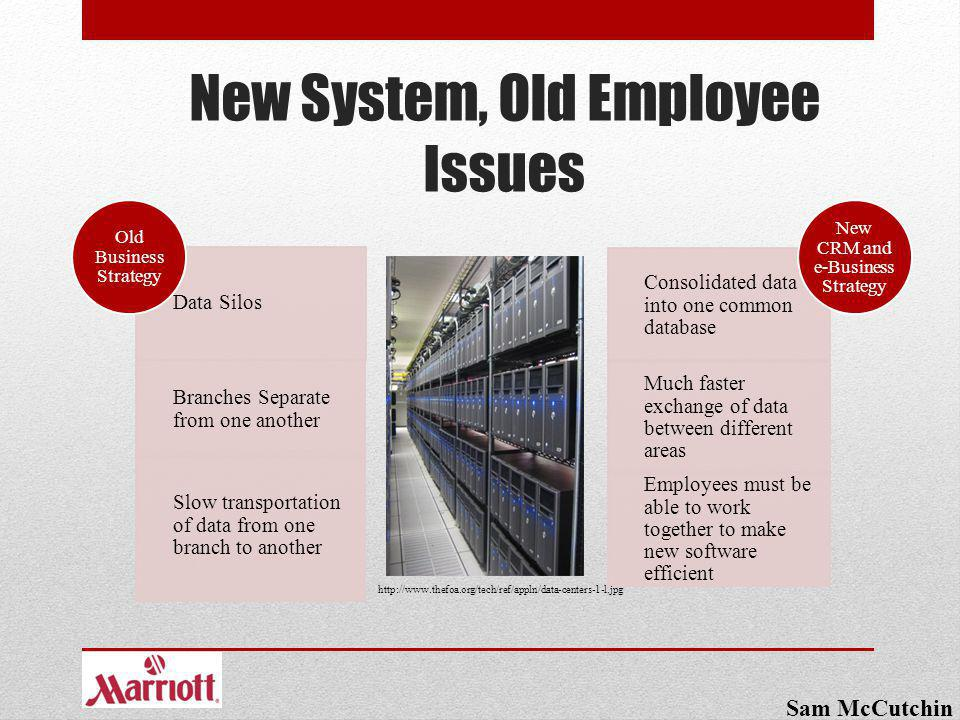 New System, Old Employee Issues