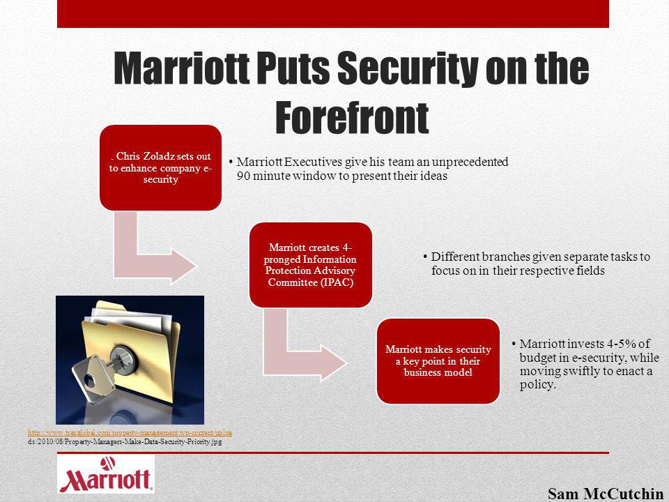 marriott corporation the cost of capital abridged solution Hbs marriott case solution cost of capital marriott corporation: questions for hbs case marriott corporation: the cost of capital (abridged) are the four components of marriot's financial strategy consistent with its growth objective.