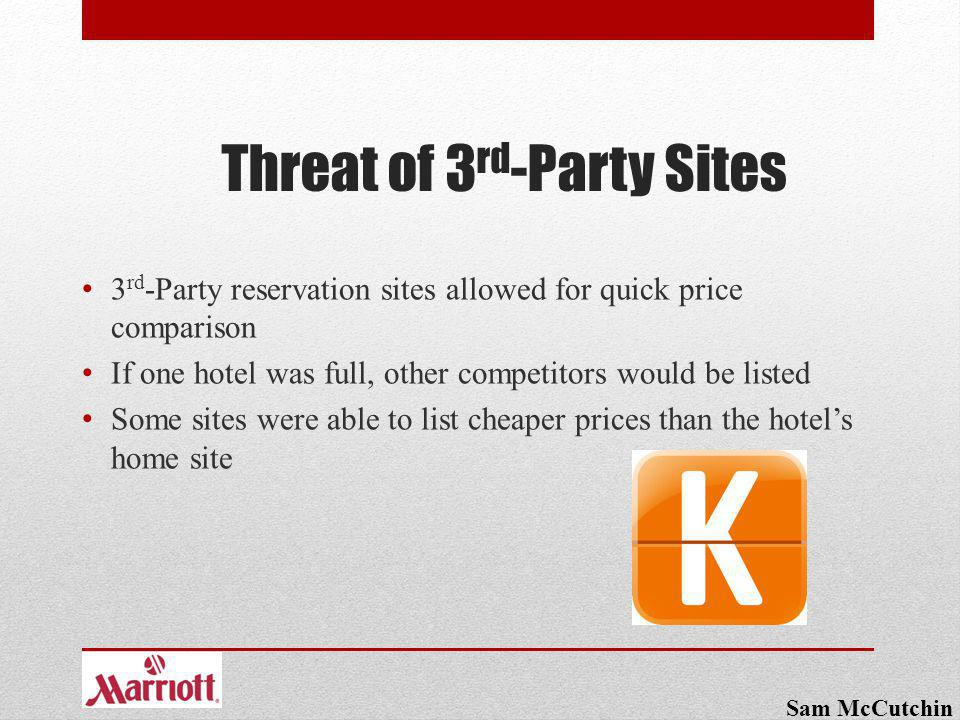 Threat of 3rd-Party Sites
