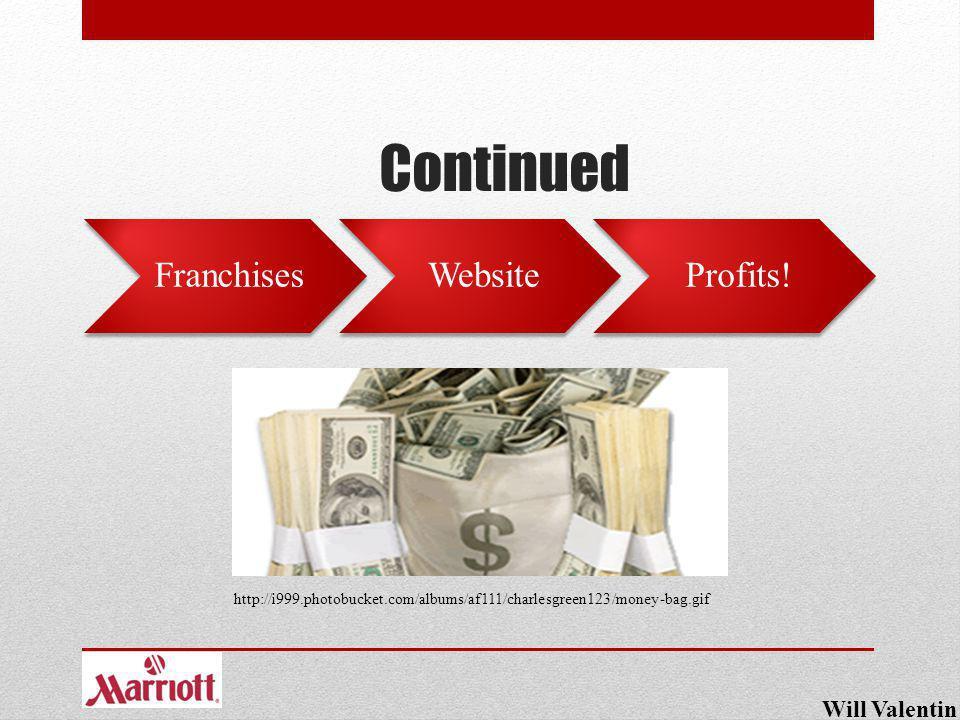 Continued Franchises Website Profits! Will Valentin