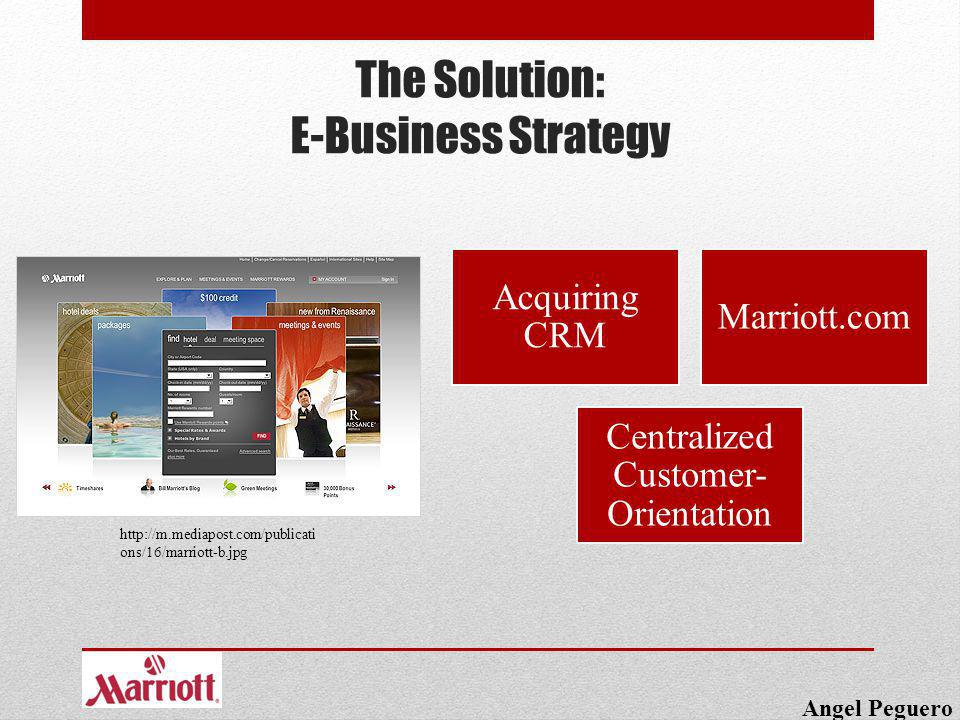 The Solution: E-Business Strategy