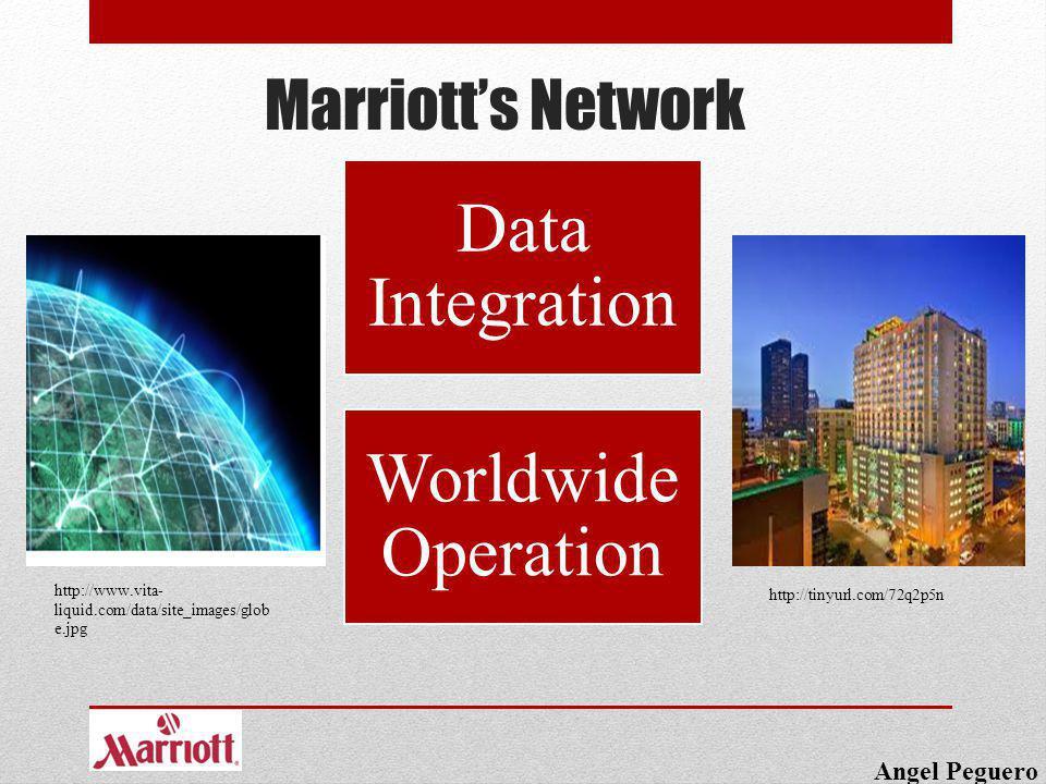 Data Integration Worldwide Operation Marriott's Network Angel Peguero