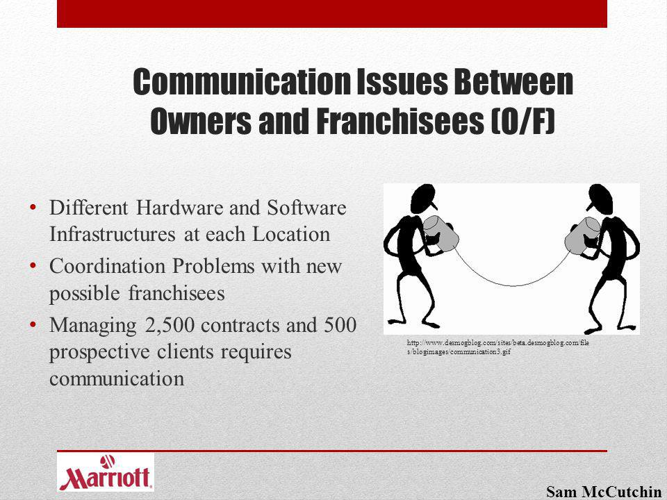 Communication Issues Between Owners and Franchisees (O/F)