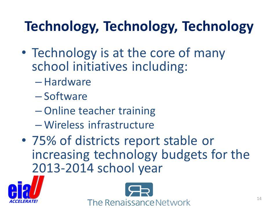 Technology, Technology, Technology