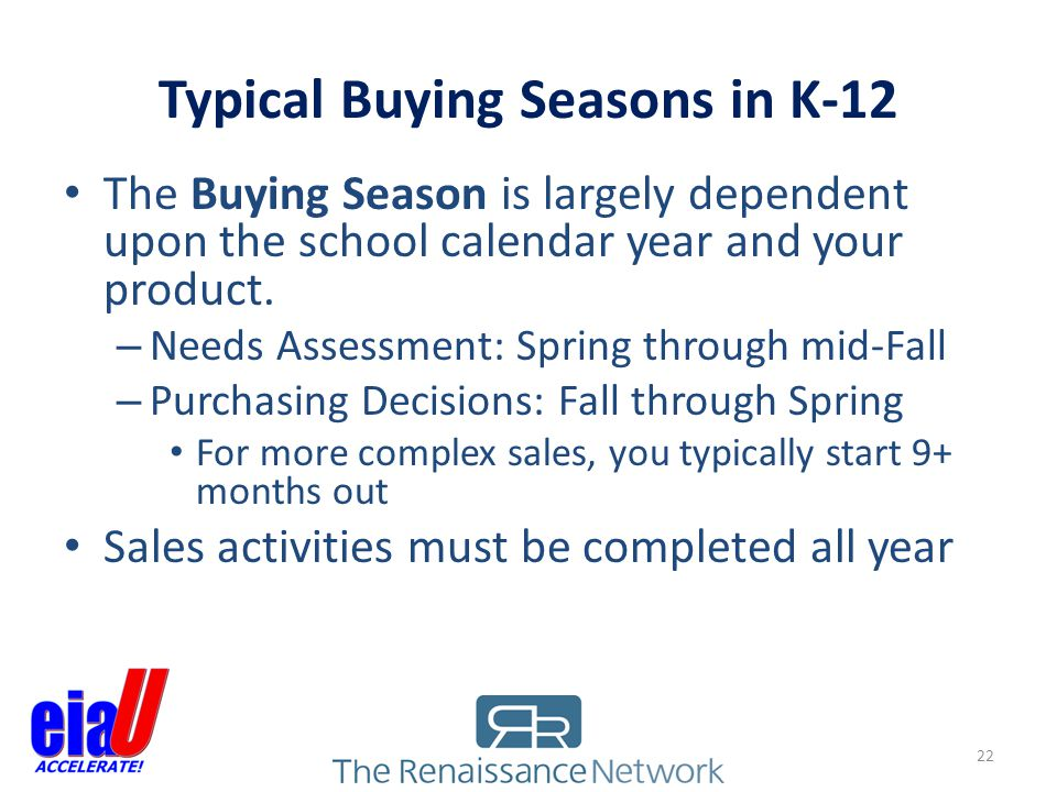 Typical Buying Seasons in K-12
