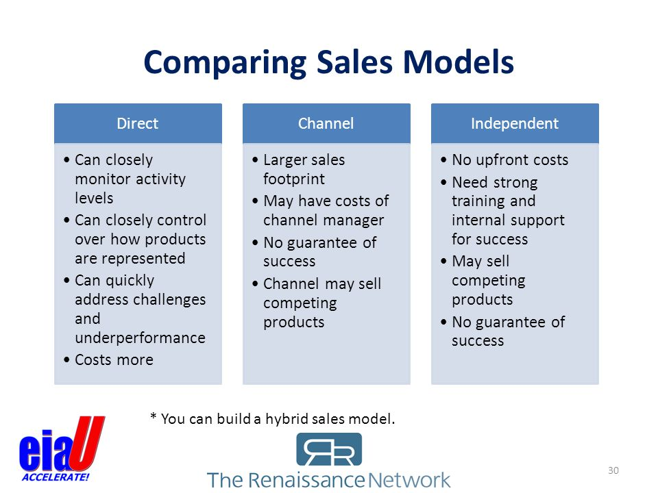 Comparing Sales Models