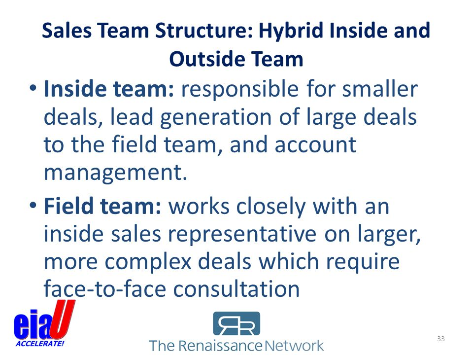 Sales Team Structure: Hybrid Inside and Outside Team