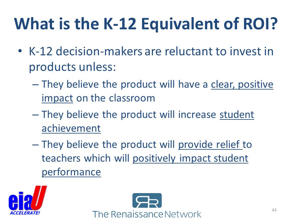 What is the K-12 Equivalent of ROI