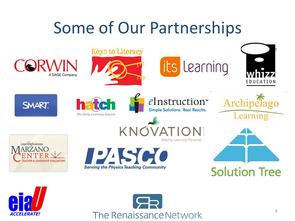 Some of Our Partnerships