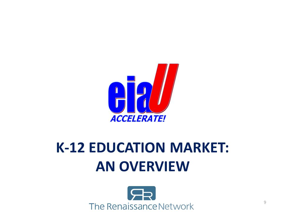 K-12 Education Market: An oVERVIEW