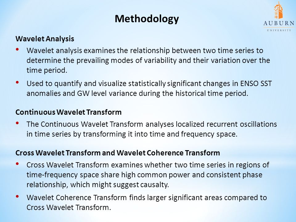 Methodology Wavelet Analysis